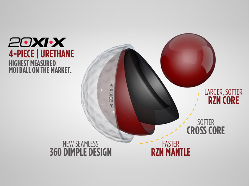 Anatomy of the 20XI Golf Ball by Nike
